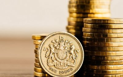Budget 2015 – Chancellor Announces Measures To Push Up UK Employment and Productivity
